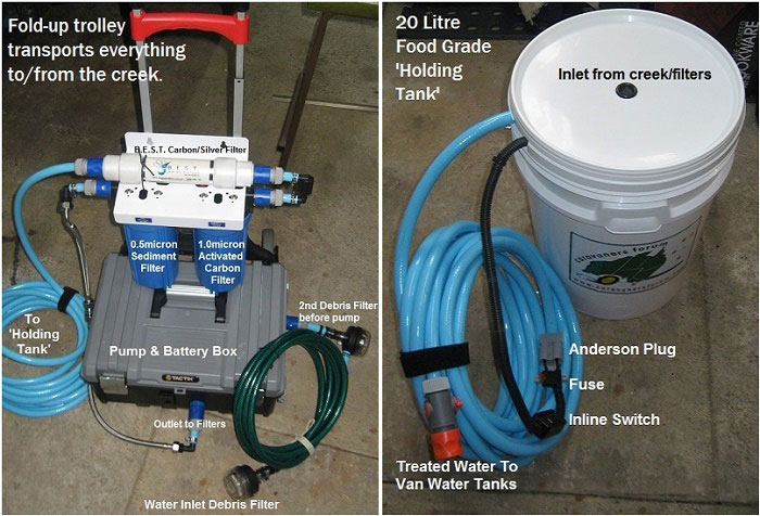 Build Your Own Water Pump And Filtration System Expedition Australia
